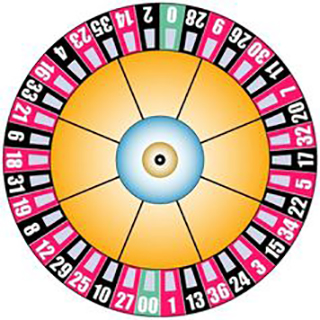 American roulette wheel layout. Wikimedia Commons