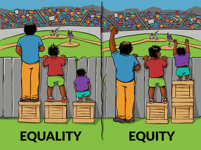 Equality vs. Equity. Interaction Institute for Social Change. Artist: Angus Maguire. CC BY 2.0