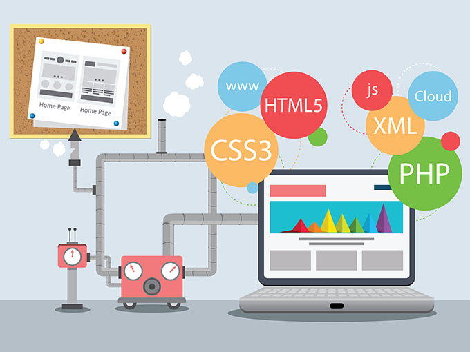Why web development standards necessary for website developers - World  leading higher education information and services